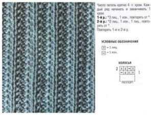 фальшивая английская резинка спицами схема вязания