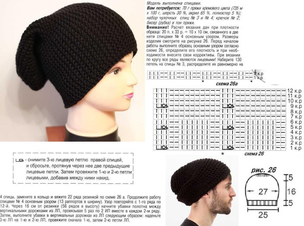 вяжем спицами мужские шапки по фото и видео мастер классам