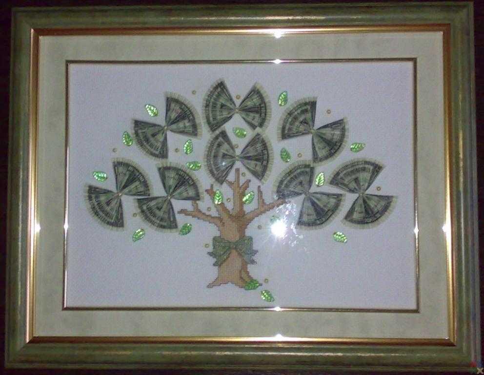 денежное дерево картинка из денег своими руками географических