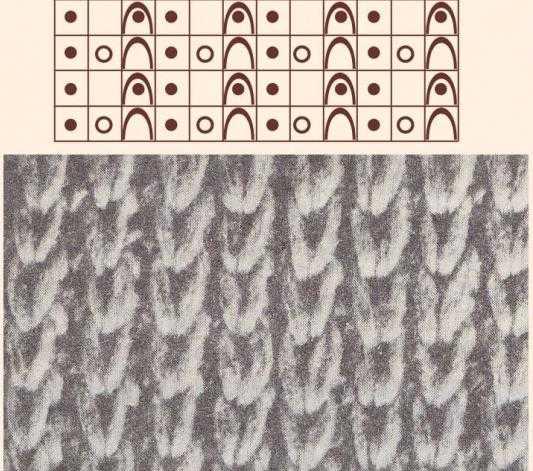 Вяжем резинку спицами схема фото 223