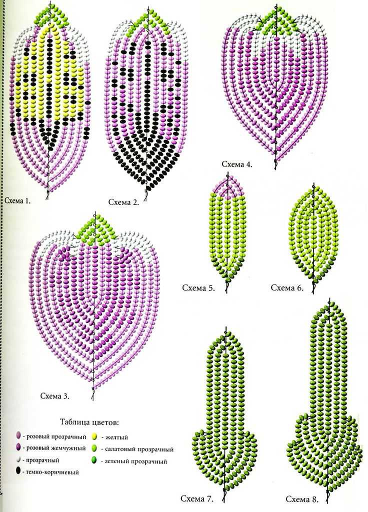 Схема плетения с картинкой