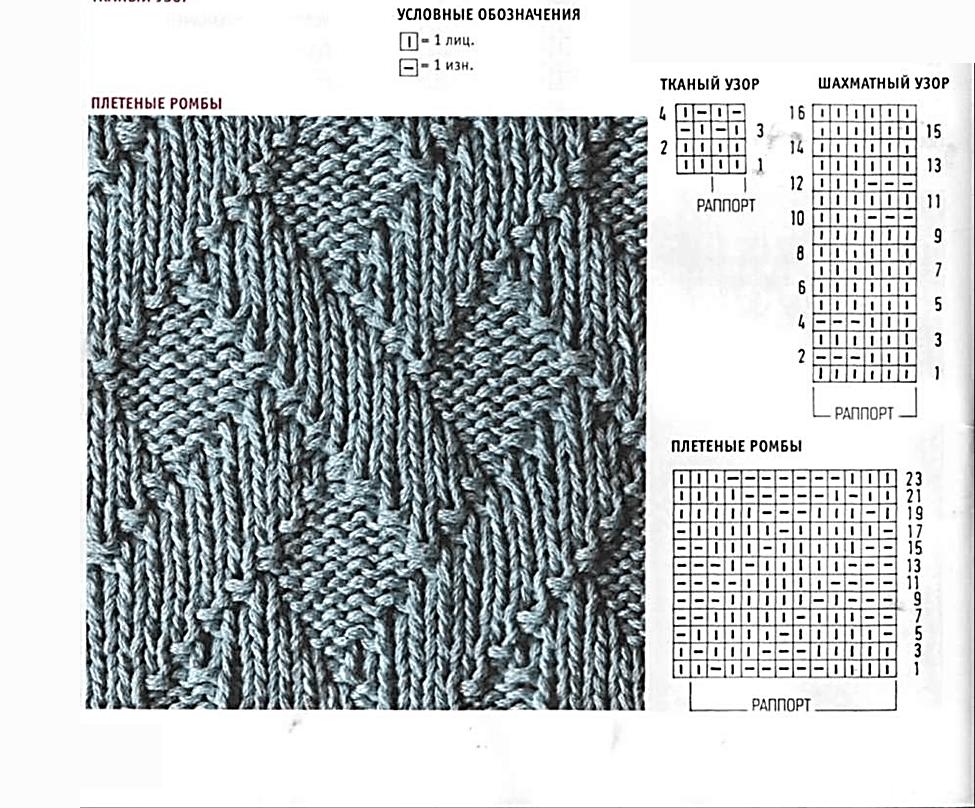 Схемы по вязанию манишки с узорами