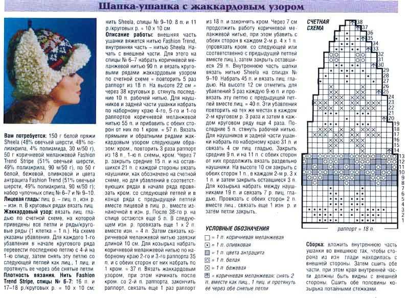 примеру, вязание шапок спицами схемы года с описанием картинки материал