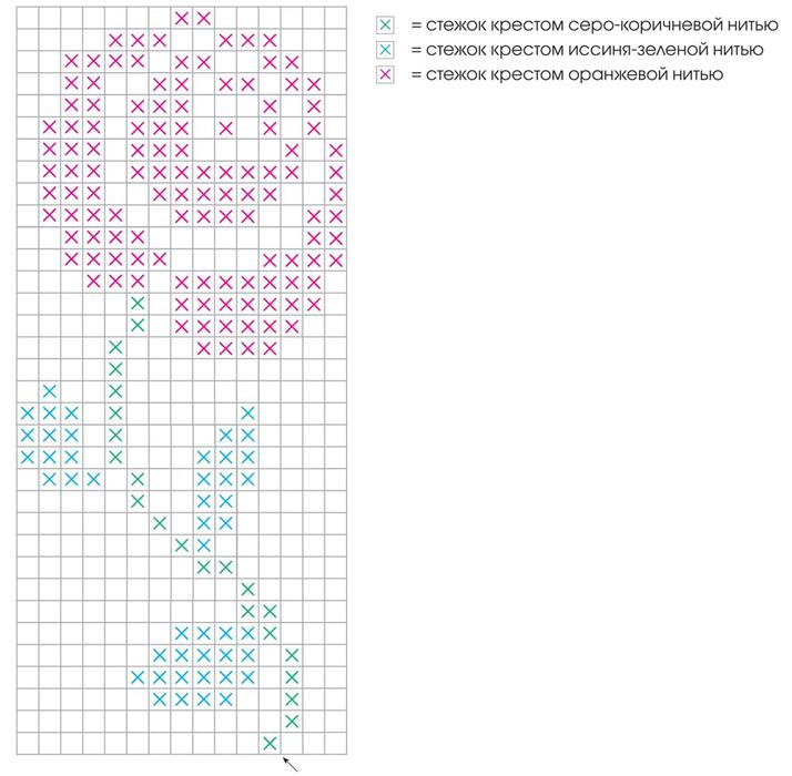 Схема розы крючком