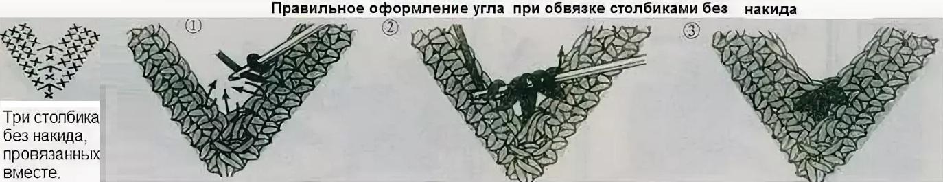 Схема вязания ажурной вязки