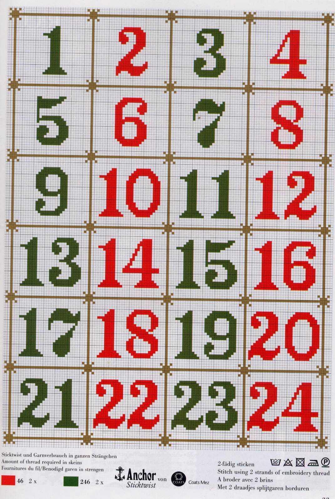 Вышивка крестом схемы цифр