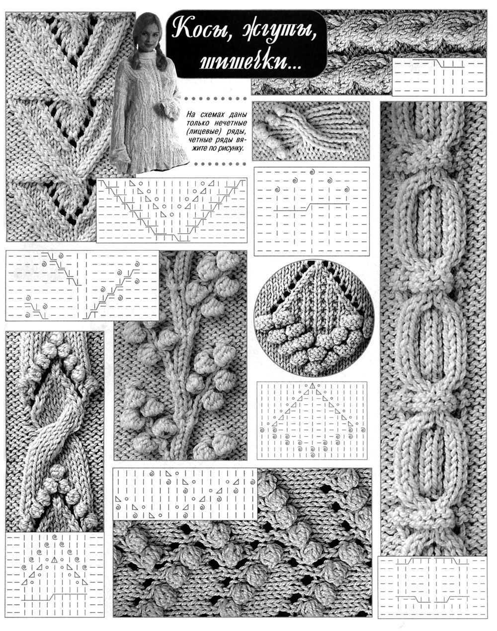вязание спицы схемы шапки узор шишечки
