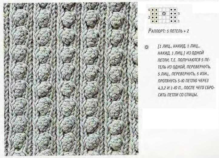 Вязание схемы шишечки