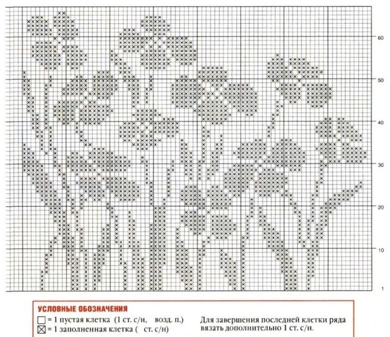 схема филейного вязания цветов крючком