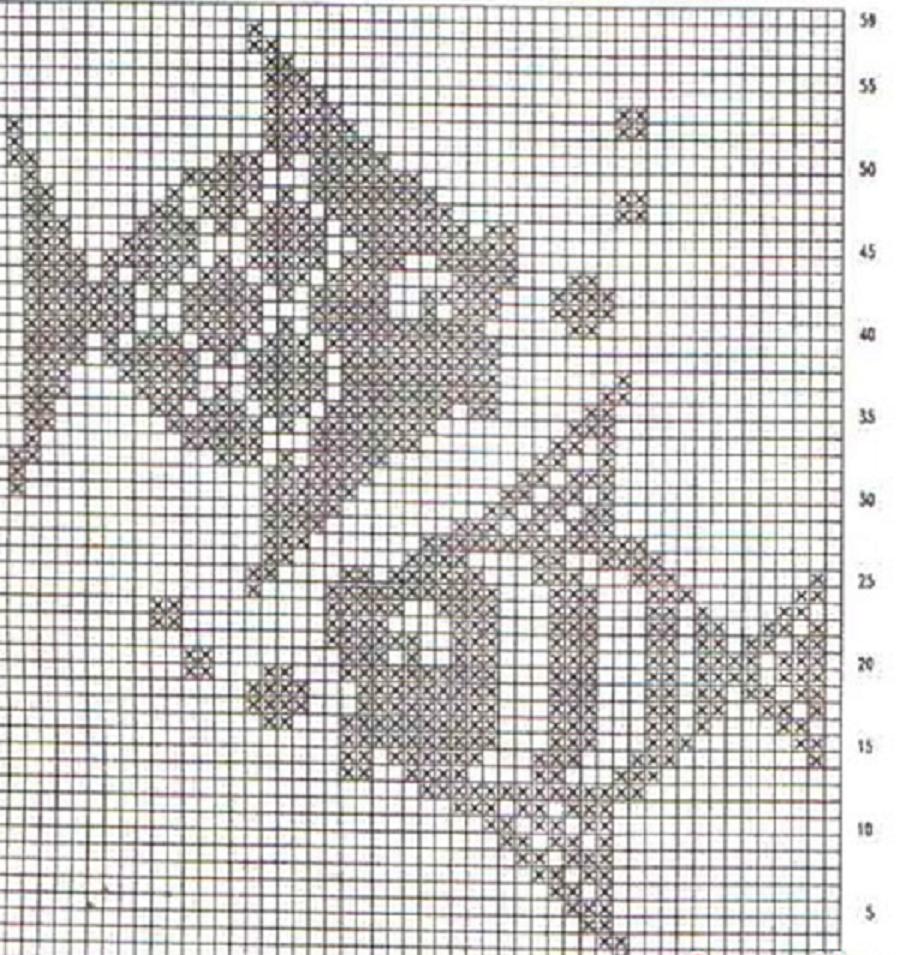 схема рыбок