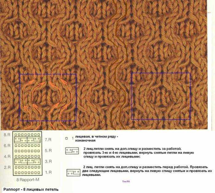 вязание спицами узор ячейки схема описание