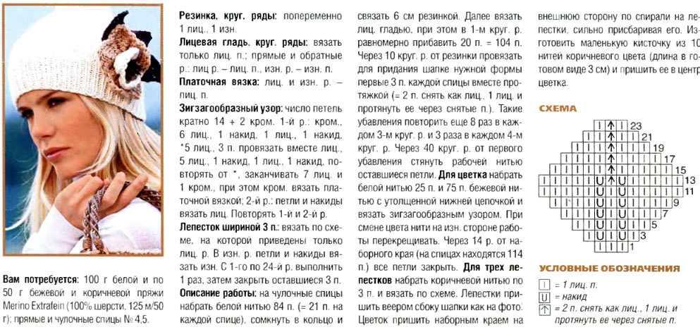 Схемы вязания колоска спицами с описанием 390
