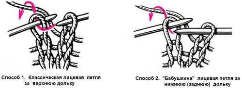 Схемы из лицевых и изнаночных петель