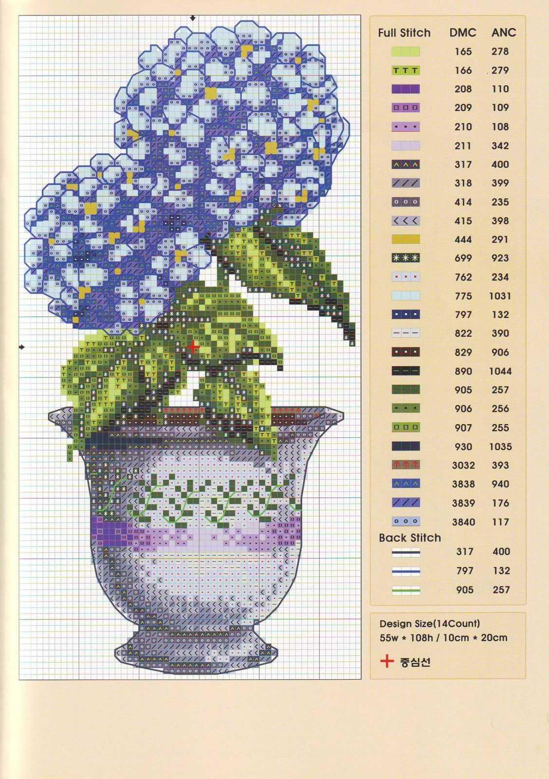 схема вышивки крестом шикарный букет роз