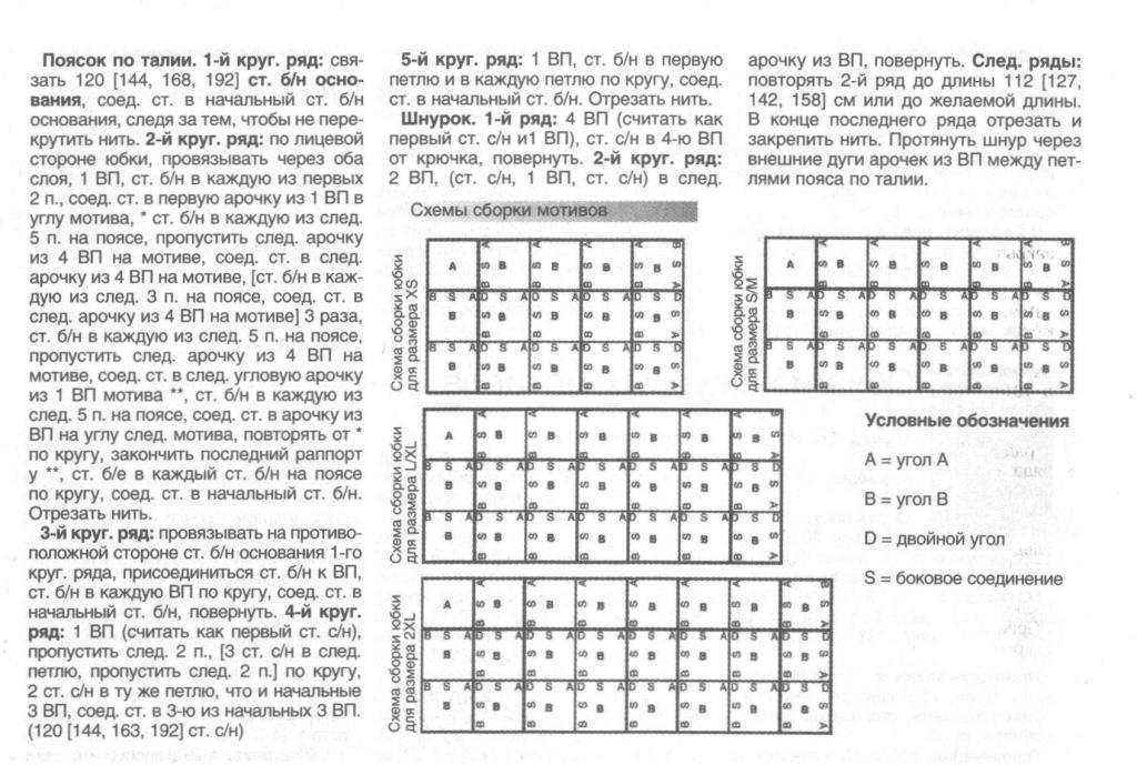 Вязание серой кружевной юбки крючком описание и схемы
