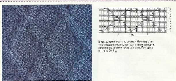 ромбы вязание спицами по схеме с описанием а фото видео мк