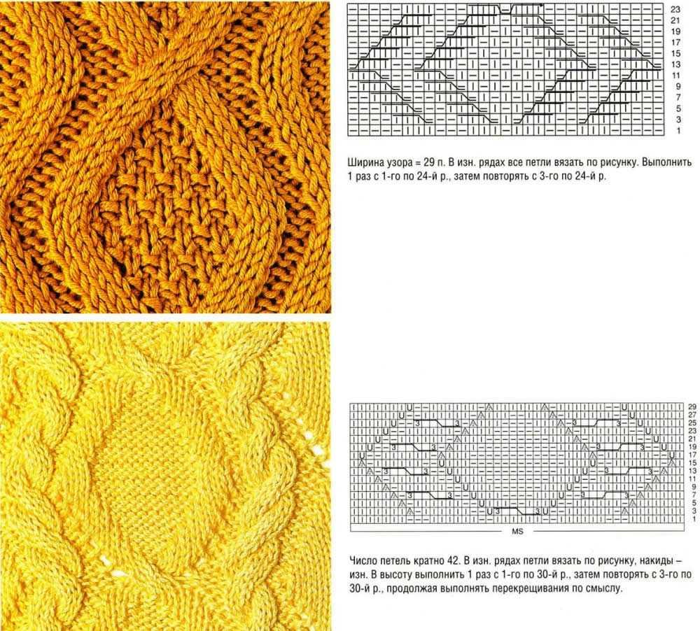 Схема вязания узоров с рисунками спицами