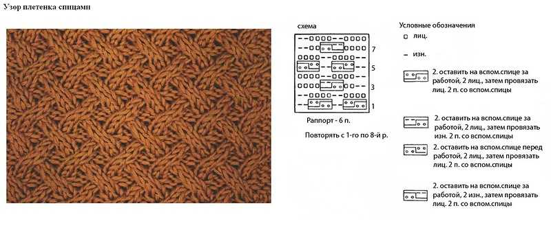 женской узор плетенка спицами схема помните