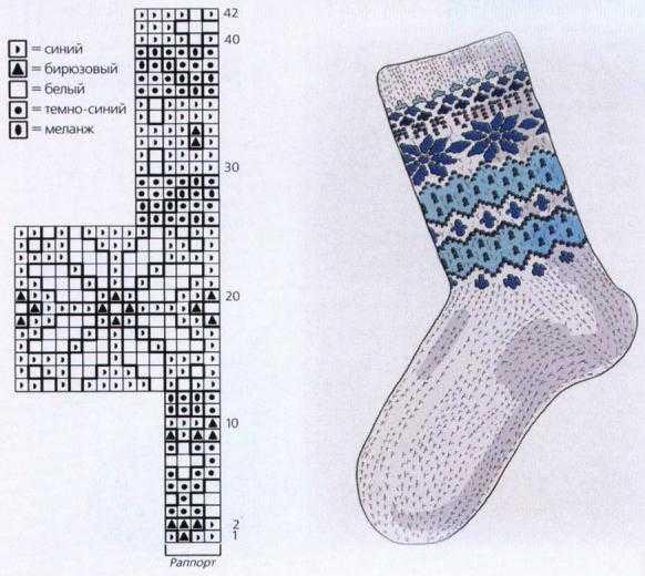 Схема рисунка на носке